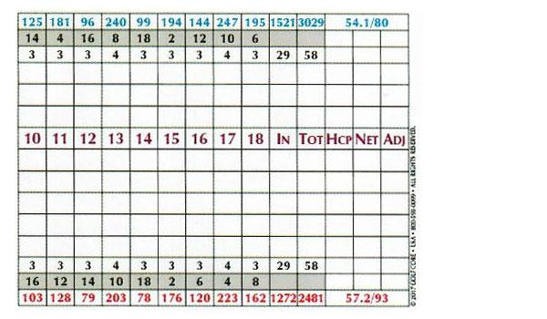 scorecard_02